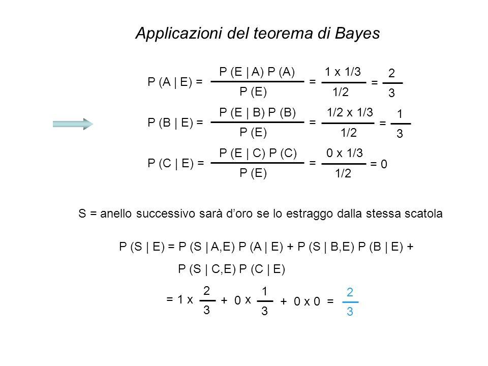 Applicazioni del teorema di Bayes P (A | E) = P (E | A) P (A) P (E) 1 x 1/3 1/2 = = 2 3 P (B | E) = P (E | B) P (B) P (E) 1/2 x 1/3 1/2 = = 1 3 P (C |