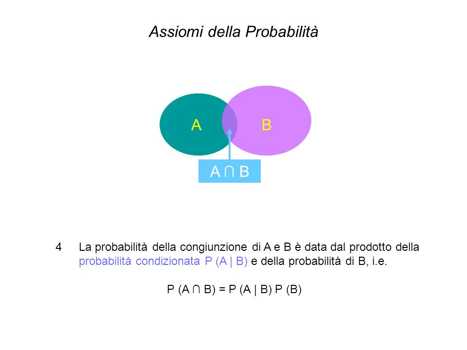 P (A | B) probabilità di A dato B; P (A B) probabilità che A e B si verifichino P (A B) P (A | B) Esempio: A = B P (A) = P (A A) P (A | A) = 1 i.e.