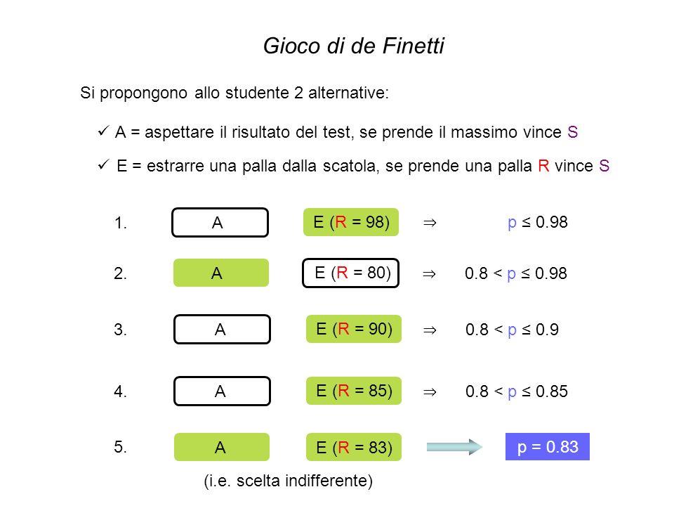 Gioco di de Finetti Si propongono allo studente 2 alternative: A = aspettare il risultato del test, se prende il massimo vince S E = estrarre una pall