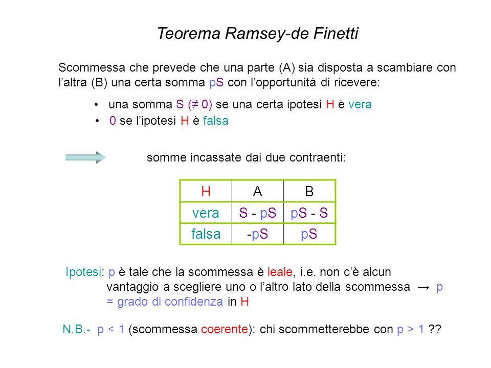 Teorema Ramsey-de Finetti Scommessa che prevede che una parte (A) sia disposta a scambiare con laltra (B) una certa somma pS con lopportunità di ricev