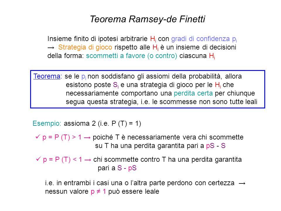 Teorema Ramsey-de Finetti Insieme finito di ipotesi arbitrarie H i con gradi di confidenza p i Strategia di gioco rispetto alle H i è un insieme di de