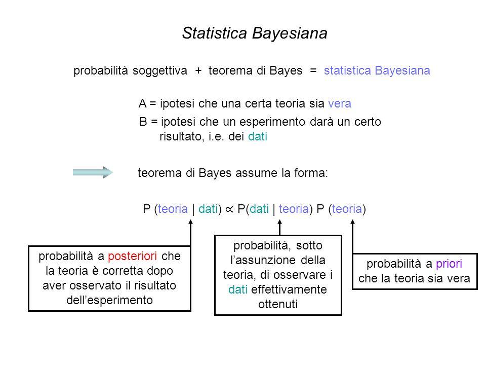 Statistica Bayesiana probabilità soggettiva + teorema di Bayes = statistica Bayesiana A = ipotesi che una certa teoria sia vera B = ipotesi che un esp