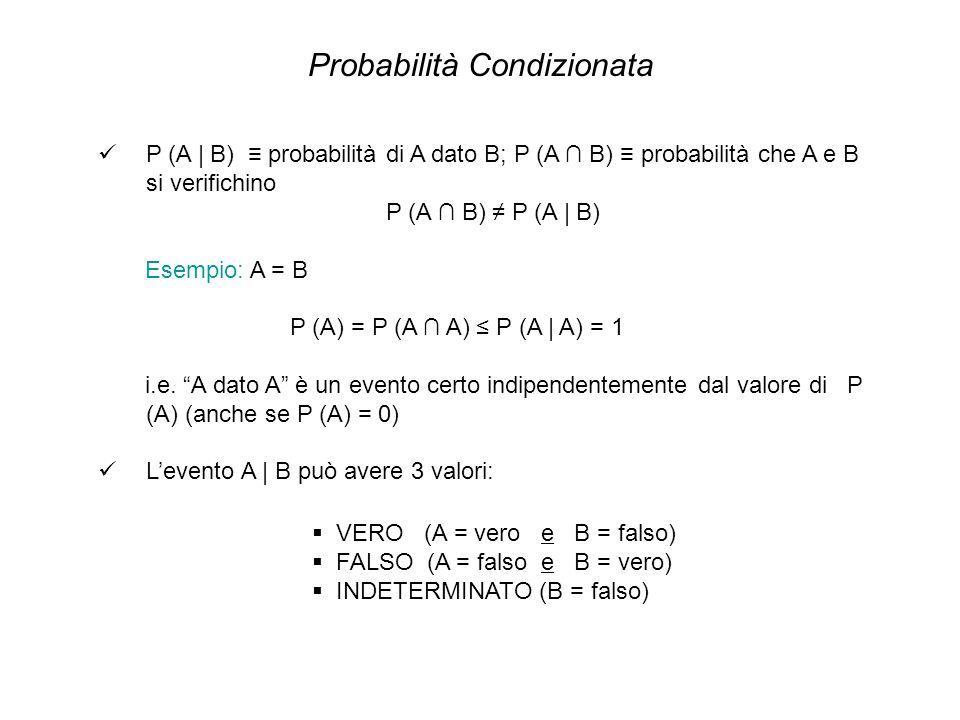 Probabilità Condizionata Eventi indipendenti: P (A B) = P (A) P (B) P (A | B) = P (A) P (B | A) = P (B) i.e., sapere che un evento si è verificato non altera la probabilità dellaltro.