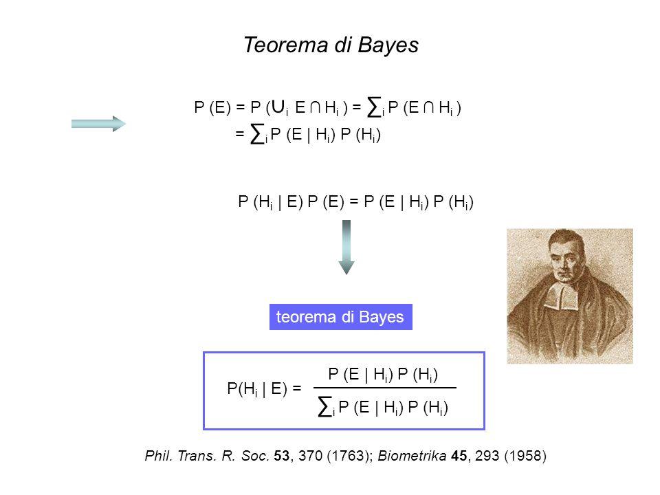 Teorema di Bayes P (E) = P ( i E H i ) = i P (E H i ) = i P (E | H i ) P (H i ) P (H i | E) P (E) = P (E | H i ) P (H i ) P(H i | E) = P (E | H i ) P