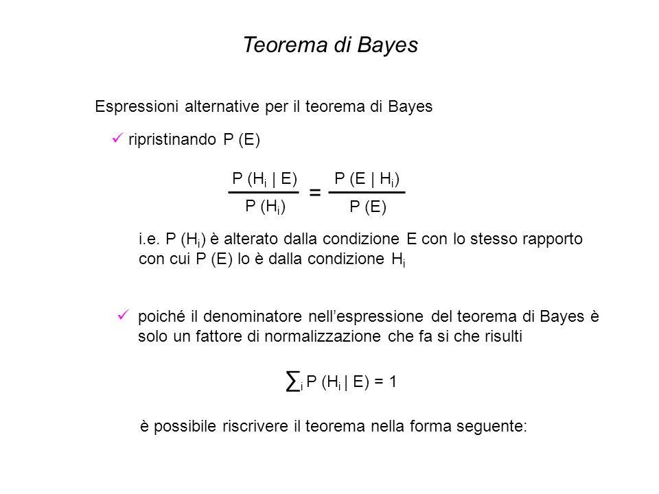 Teorema di Bayes Espressioni alternative per il teorema di Bayes ripristinando P (E) P (H i | E) P (H i ) = P (E | H i ) P (E) i.e. P (H i ) è alterat