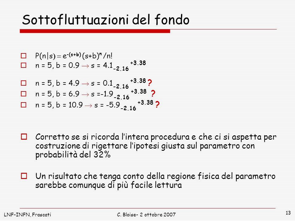 LNF-INFN, FrascatiC. Bloise- 2 ottobre 2007 13 Sottofluttuazioni del fondo P(n|s e -(s+b) (s+b) n /n! n = 5, b = 0.9 s = 4.1 -2.16 +3.38 n = 5, b = 4.