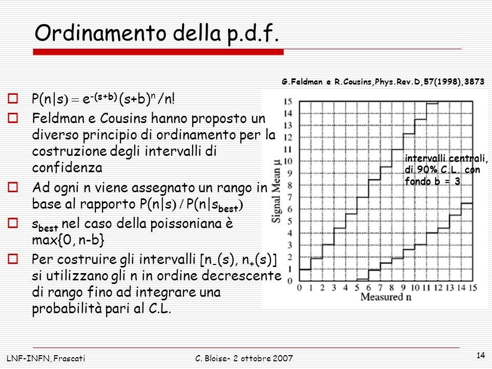 LNF-INFN, FrascatiC. Bloise- 2 ottobre 2007 14 Ordinamento della p.d.f. G.Feldman e R.Cousins,Phys.Rev.D,57(1998),3873 intervalli centrali, di 90% C.L