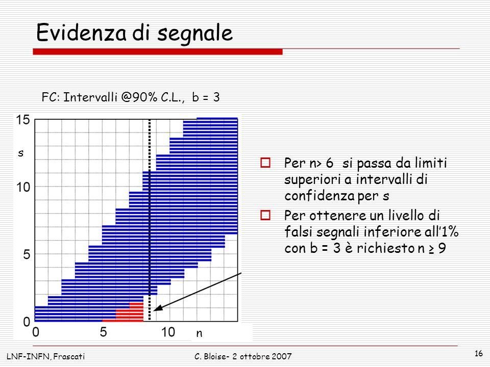 LNF-INFN, FrascatiC. Bloise- 2 ottobre 2007 16 Evidenza di segnale Per n> 6 si passa da limiti superiori a intervalli di confidenza per s Per ottenere