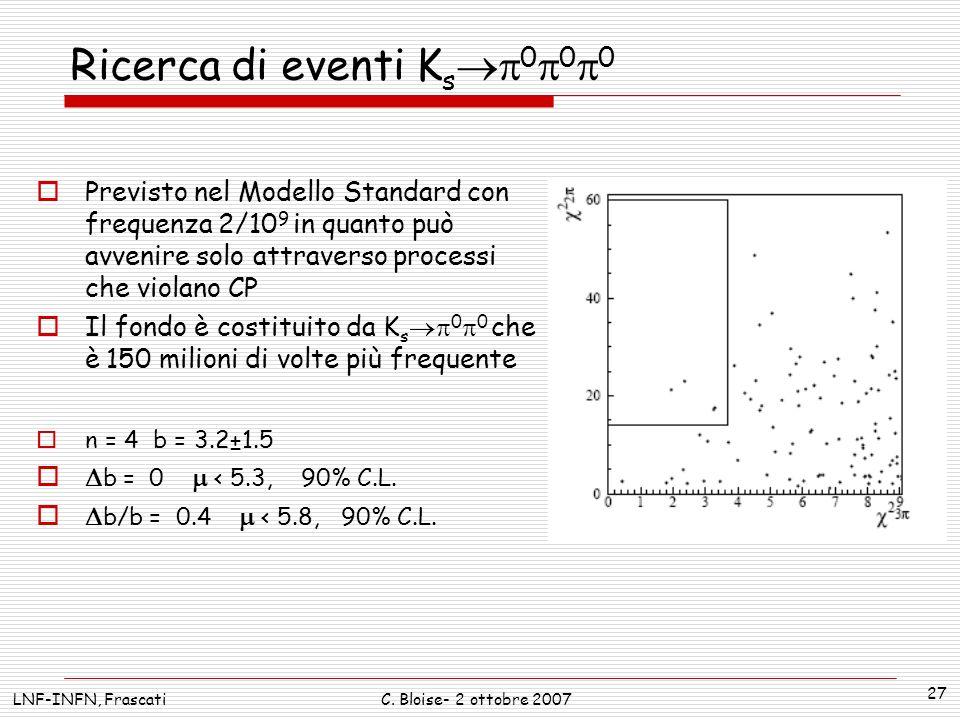 LNF-INFN, FrascatiC. Bloise- 2 ottobre 2007 27 Ricerca di eventi K s 0 0 0 n = 4 b = 3.2±1.5 b = 0 < 5.3, 90% C.L. b/b = 0.4 < 5.8, 90% C.L. Previsto