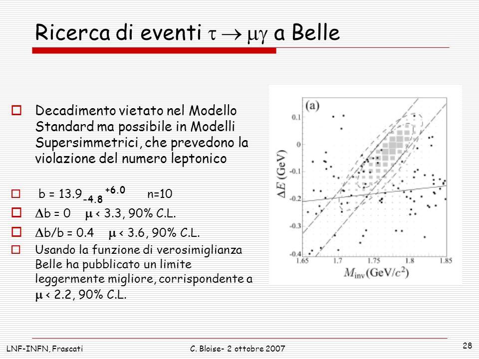 LNF-INFN, FrascatiC. Bloise- 2 ottobre 2007 28 Ricerca di eventi a Belle b = 13.9 -4.8 +6.0 n=10 b = 0 < 3.3, 90% C.L. b/b = 0.4 < 3.6, 90% C.L. Usand