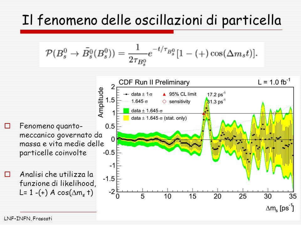 LNF-INFN, FrascatiC. Bloise- 2 ottobre 2007 29 Il fenomeno delle oscillazioni di particella Fenomeno quanto- meccanico governato da massa e vita medie