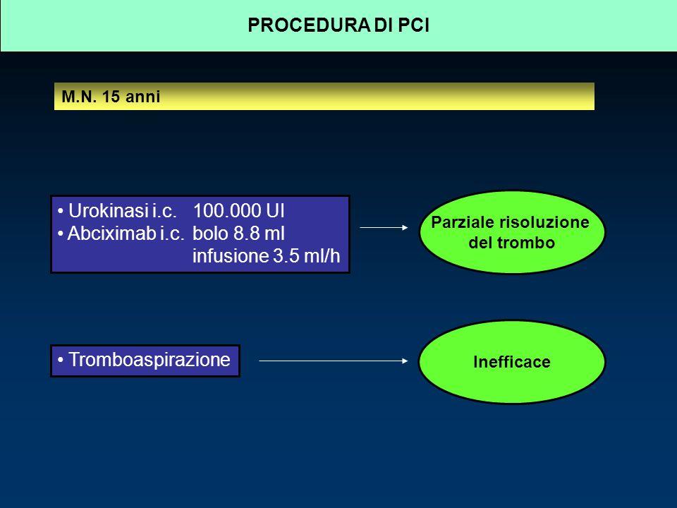 PROCEDURA DI PCI M.N.15 anni Urokinasi i.c.