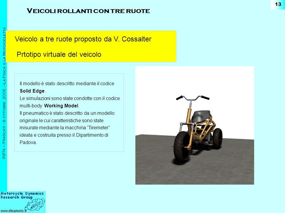 www.dinamoto.it INFN – Frascati - 6 ottobre 2005 –La Fisica e la Motocicletta 13 Il modello è stato descritto mediante il codice Solid Edge. Le simula