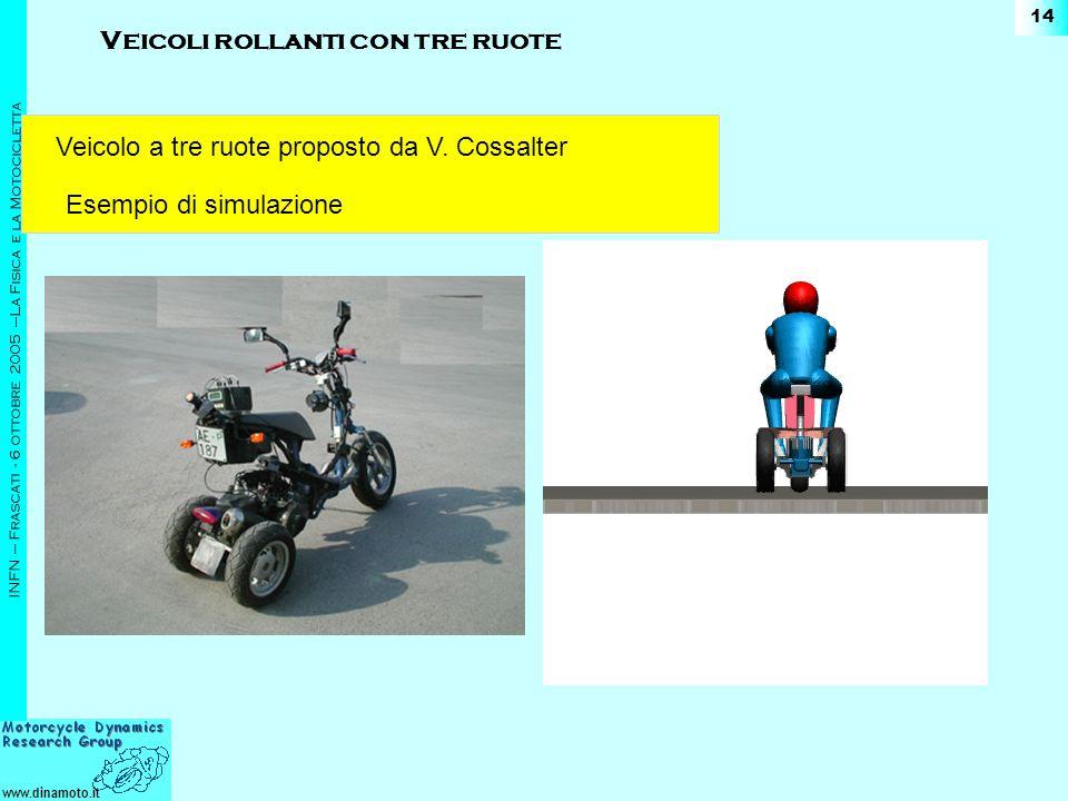 www.dinamoto.it INFN – Frascati - 6 ottobre 2005 –La Fisica e la Motocicletta 14 Esempio di simulazione Veicoli rollanti con tre ruote Veicolo a tre r