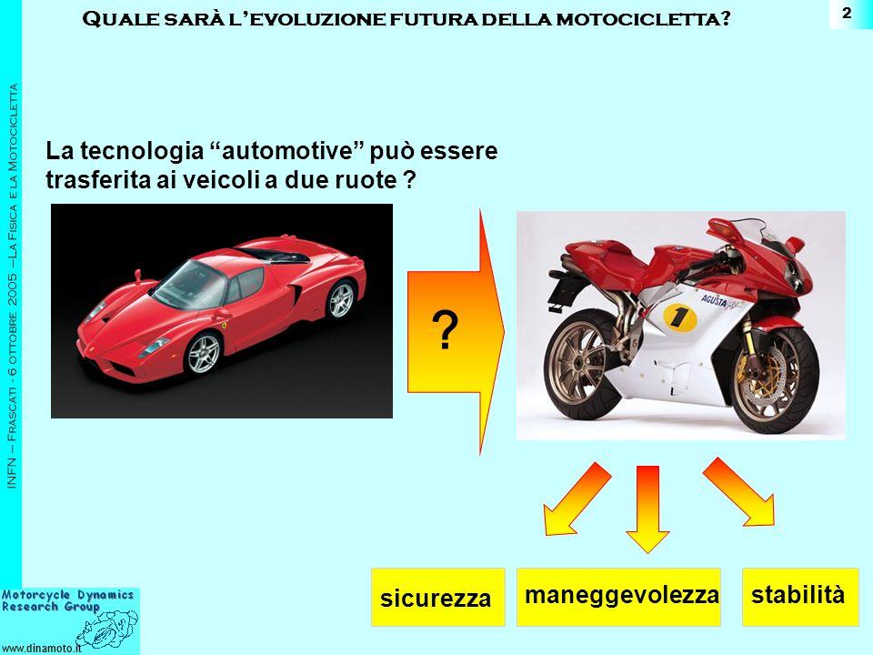 www.dinamoto.it INFN – Frascati - 6 ottobre 2005 –La Fisica e la Motocicletta 2 maneggevolezzastabilità sicurezza La tecnologia automotive può essere