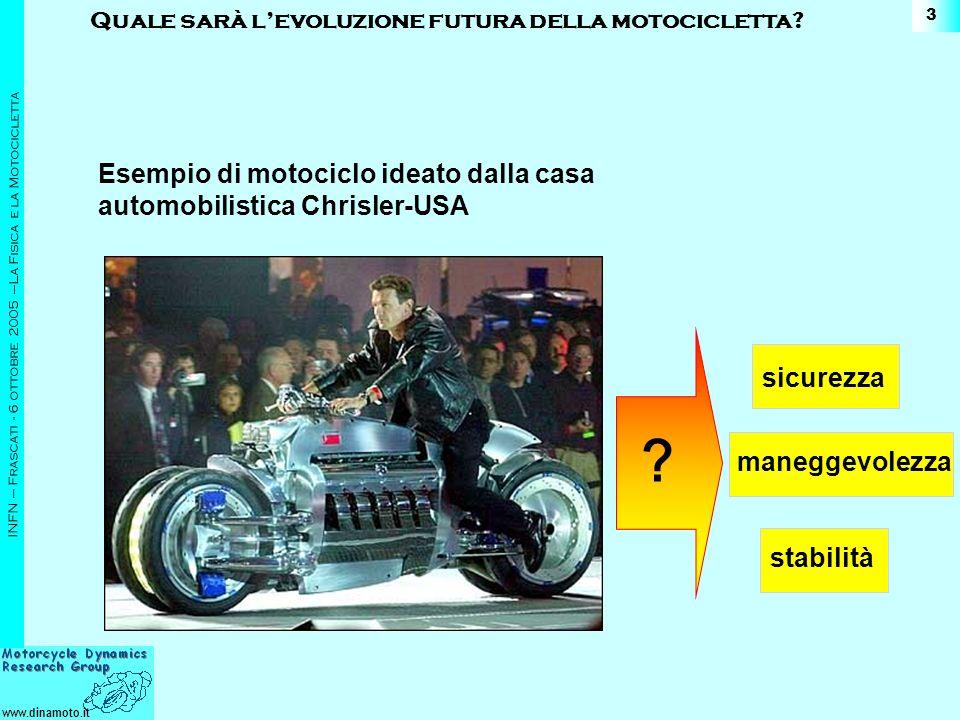 www.dinamoto.it INFN – Frascati - 6 ottobre 2005 –La Fisica e la Motocicletta 14 Esempio di simulazione Veicoli rollanti con tre ruote Veicolo a tre ruote proposto da V.
