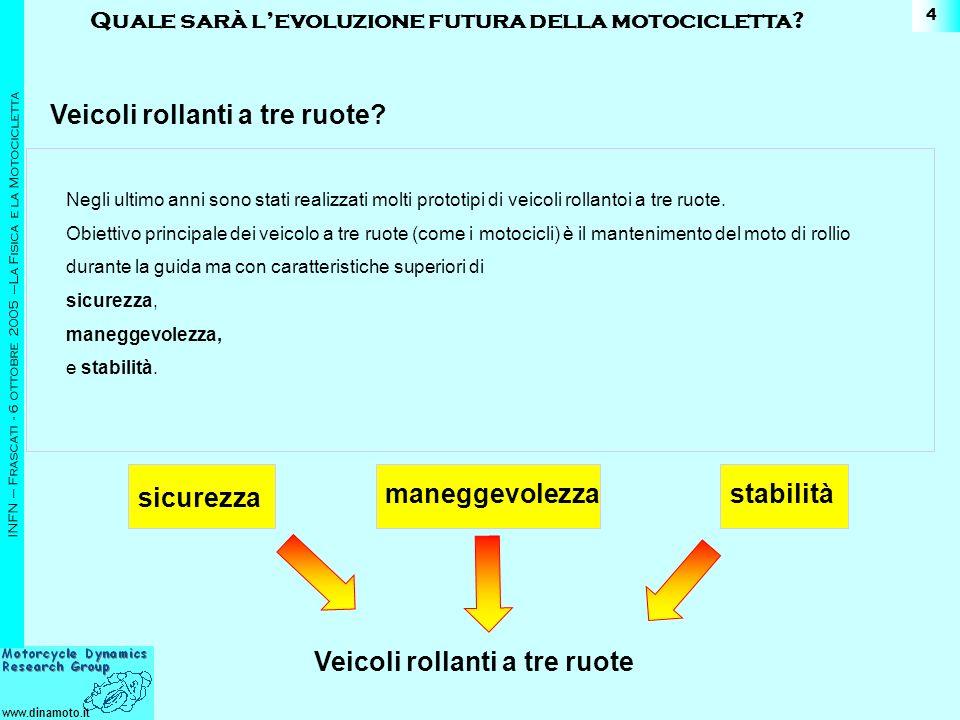 www.dinamoto.it INFN – Frascati - 6 ottobre 2005 –La Fisica e la Motocicletta 15 La sperimentazione mette in luce il problema del trasferimento di carico dalla ruota interna verso la ruota esterna.