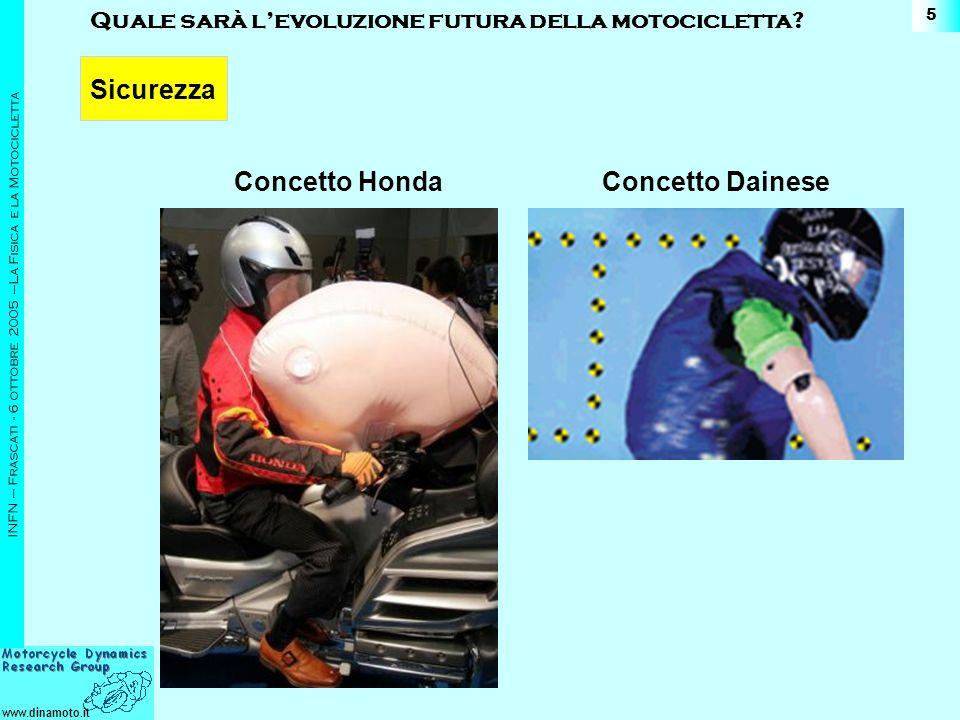 www.dinamoto.it INFN – Frascati - 6 ottobre 2005 –La Fisica e la Motocicletta 5 Quale sarà levoluzione futura della motocicletta? Sicurezza Concetto H