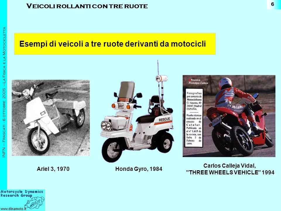 www.dinamoto.it INFN – Frascati - 6 ottobre 2005 –La Fisica e la Motocicletta 6 Carlos Calleja Vidal,