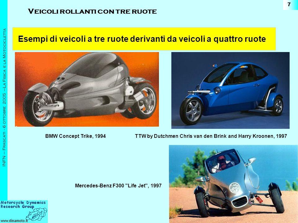 www.dinamoto.it INFN – Frascati - 6 ottobre 2005 –La Fisica e la Motocicletta 7 BMW Concept Trike, 1994 Mercedes-Benz F300