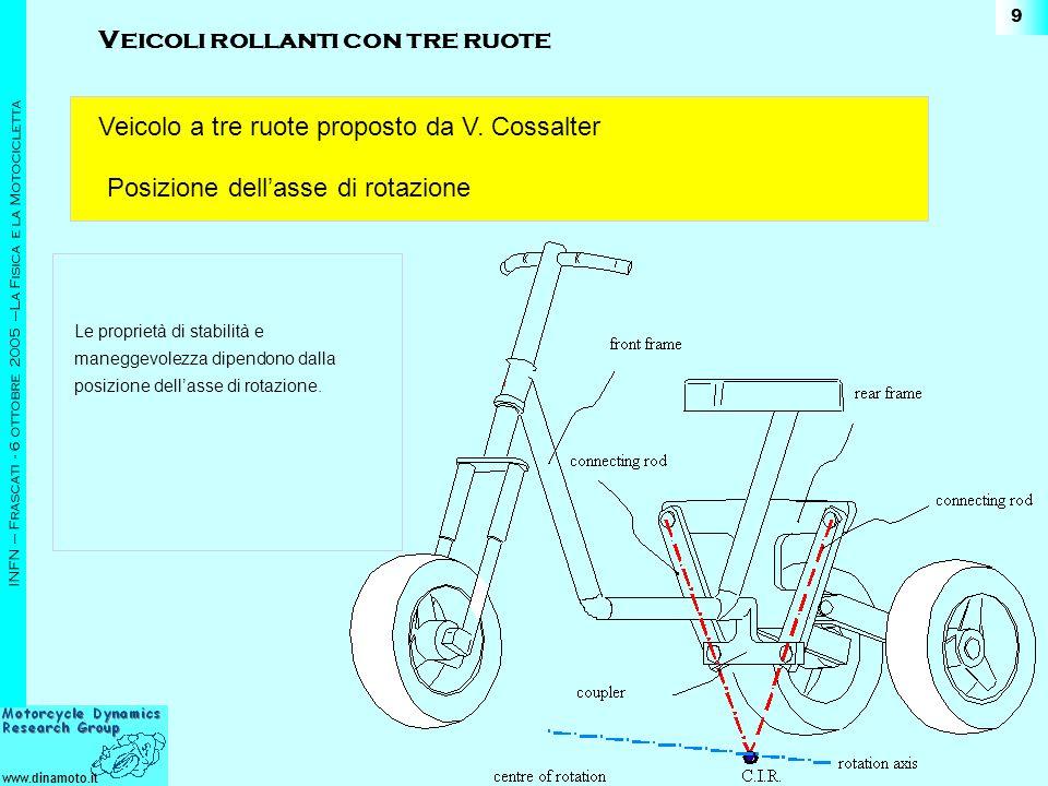 www.dinamoto.it INFN – Frascati - 6 ottobre 2005 –La Fisica e la Motocicletta 9 Le proprietà di stabilità e maneggevolezza dipendono dalla posizione d
