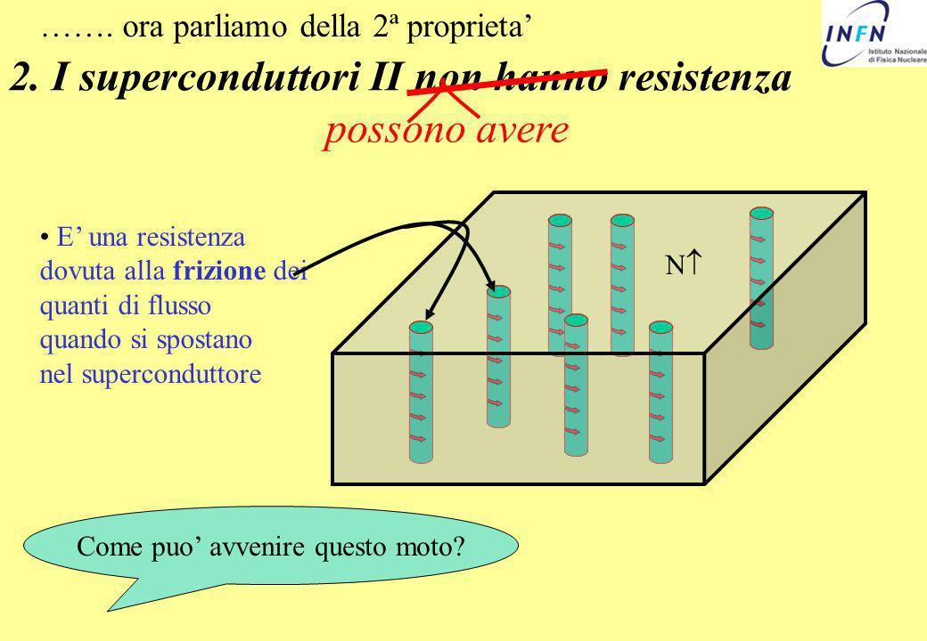 2. I superconduttori II non hanno resistenza possono avere E una resistenza dovuta alla frizione dei quanti di flusso quando si spostano nel supercond