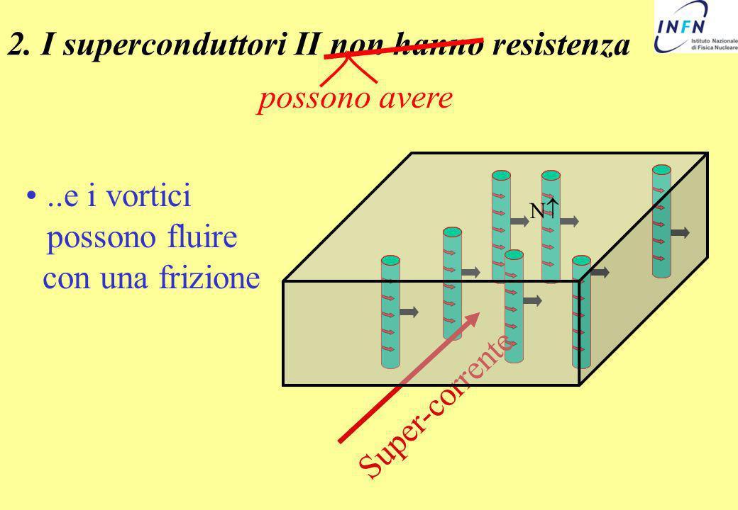 ..e i vortici possono fluire con una frizione 2. I superconduttori II non hanno resistenza possono avere Super-corrente N