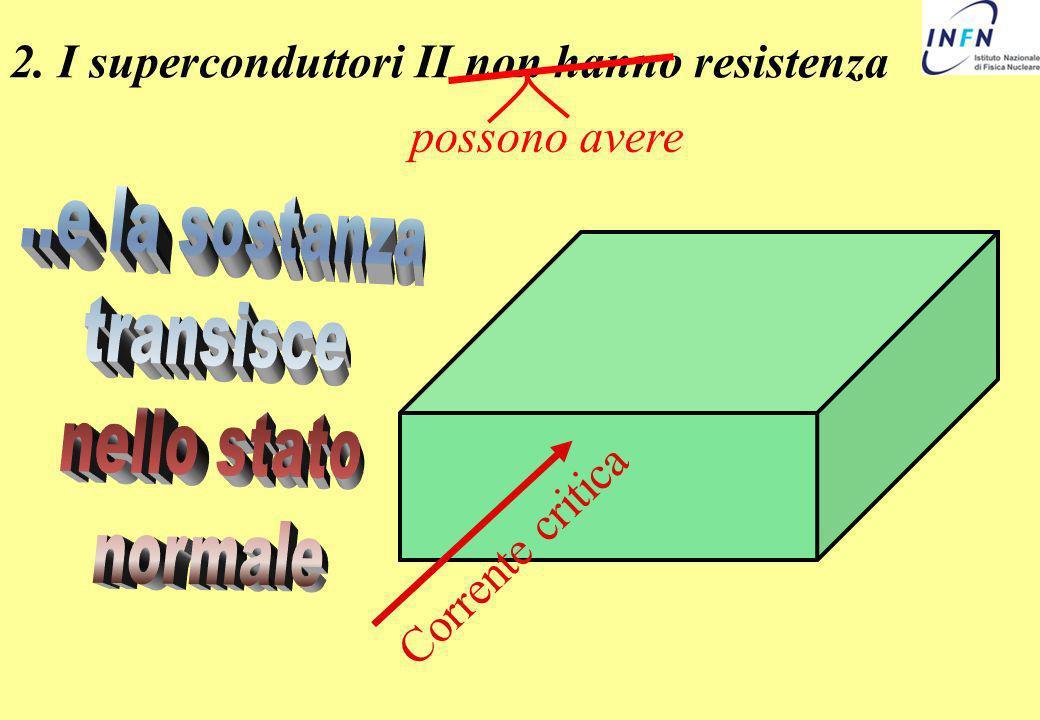 Corrente critica 2. I superconduttori II non hanno resistenza possono avere