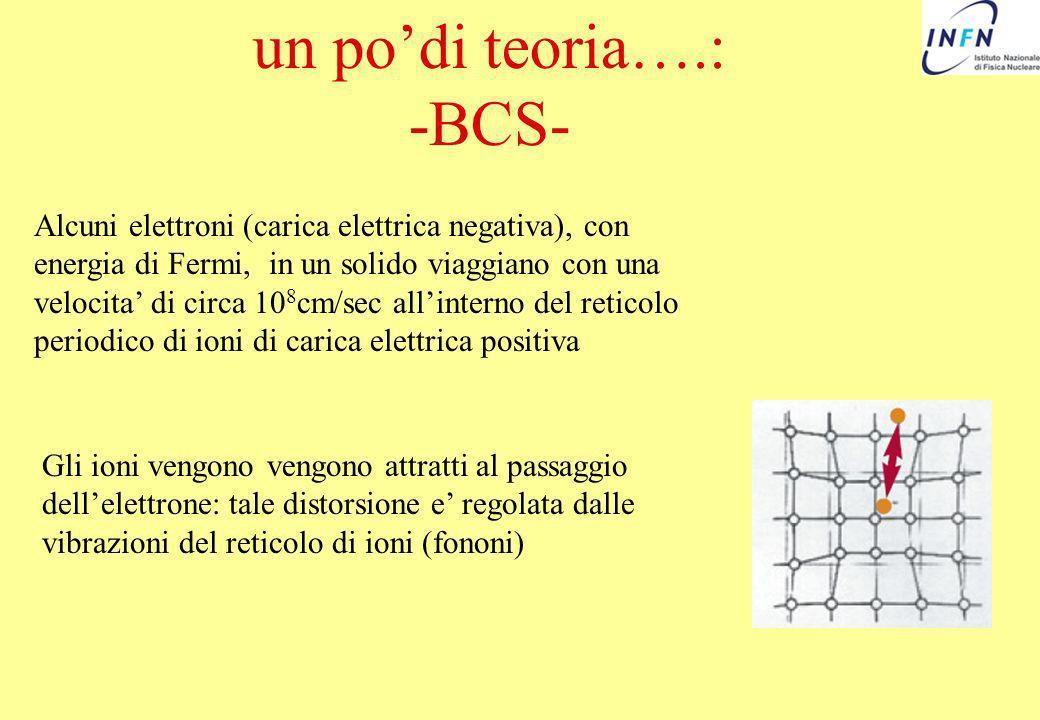 un podi teoria….: -BCS- Alcuni elettroni (carica elettrica negativa), con energia di Fermi, in un solido viaggiano con una velocita di circa 10 8 cm/s