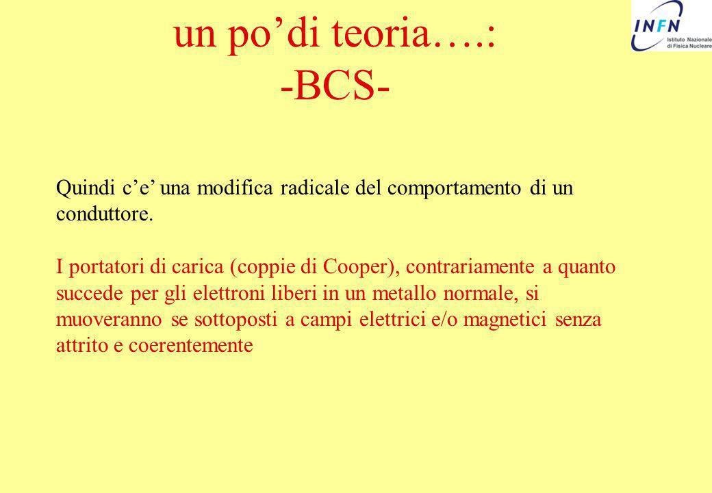 un podi teoria….: -BCS- Quindi ce una modifica radicale del comportamento di un conduttore. I portatori di carica (coppie di Cooper), contrariamente a