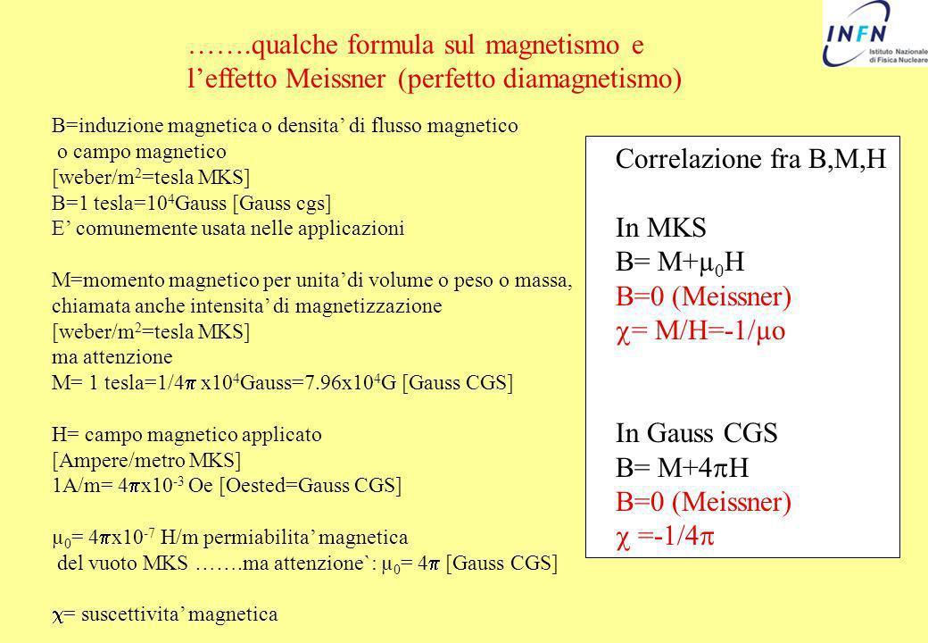 …….qualche formula sul magnetismo e leffetto Meissner (perfetto diamagnetismo) B=induzione magnetica o densita di flusso magnetico o campo magnetico [