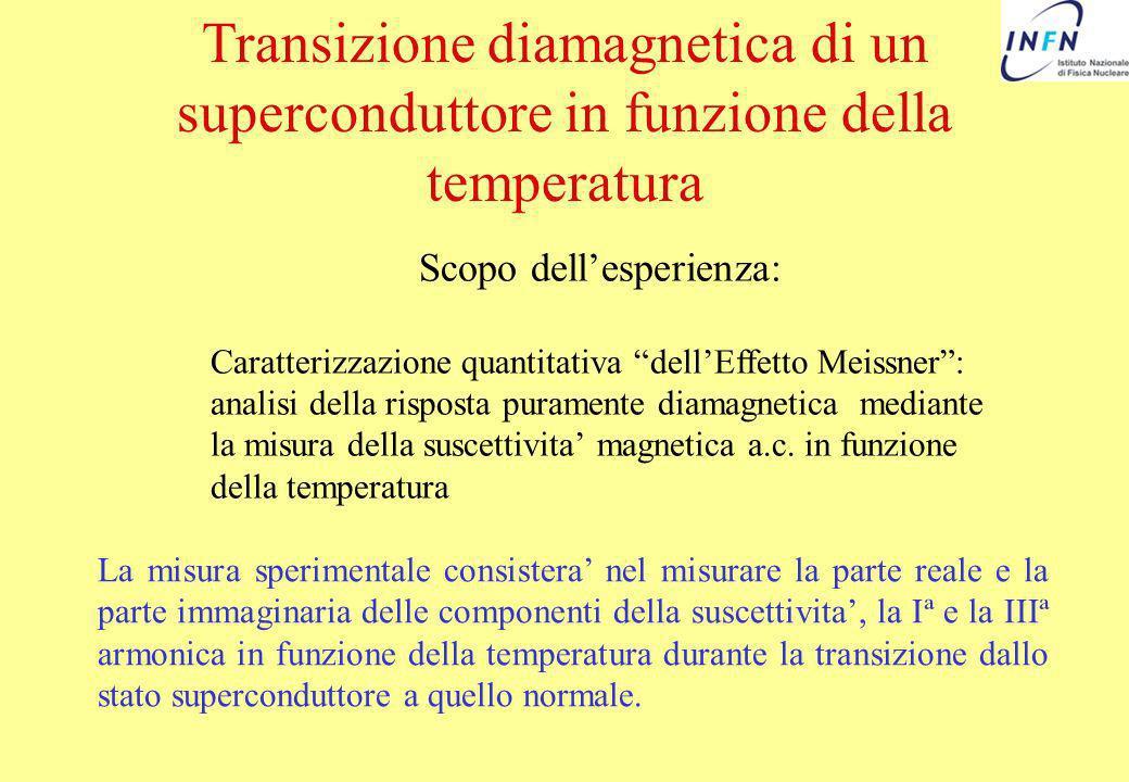 Scopo dellesperienza: Caratterizzazione quantitativa dellEffetto Meissner: analisi della risposta puramente diamagnetica mediante la misura della susc