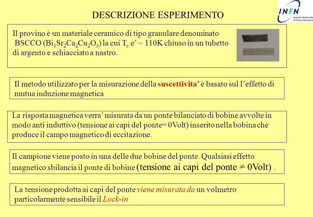 Il provino è un materiale ceramico di tipo granulare denominato BSCCO (Bi 1 Sr 2 Ca 2 Cu 2 O 3 ) la cui T c e ~ 110K chiuso in un tubetto di argento e
