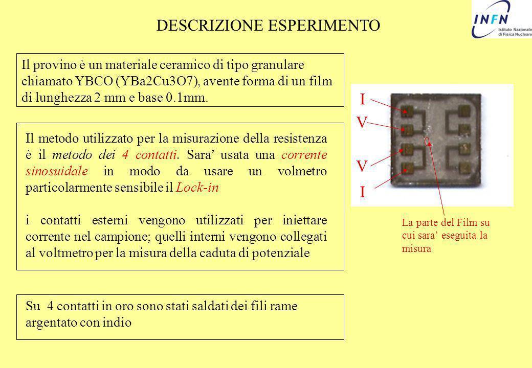 DESCRIZIONE ESPERIMENTO La parte del Film su cui sara eseguita la misura Il metodo utilizzato per la misurazione della resistenza è il metodo dei 4 co
