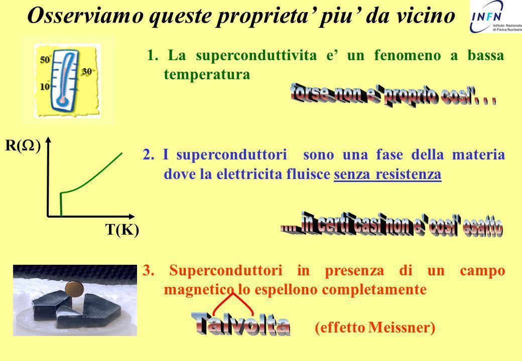 …….qualche formula sul magnetismo e leffetto Meissner (perfetto diamagnetismo) B=induzione magnetica o densita di flusso magnetico o campo magnetico [weber/m 2 =tesla MKS] B=1 tesla=10 4 Gauss [Gauss cgs] E comunemente usata nelle applicazioni M=momento magnetico per unitadi volume o peso o massa, chiamata anche intensita di magnetizzazione [weber/m 2 =tesla MKS] ma attenzione M= 1 tesla=1/4 x10 4 Gauss=7.96x10 4 G [Gauss CGS] H= campo magnetico applicato [Ampere/metro MKS] 1A/m= 4 x10 -3 Oe [Oested=Gauss CGS] µ 0 = 4 x10 -7 H/m permiabilita magnetica del vuoto MKS …….ma attenzione`: µ 0 = 4 [Gauss CGS] = suscettivita magnetica Correlazione fra B,M,H In MKS B= M+µ 0 H B=0 (Meissner) = M/H=-1/µo In Gauss CGS B= M+4 H B=0 (Meissner) =-1/4