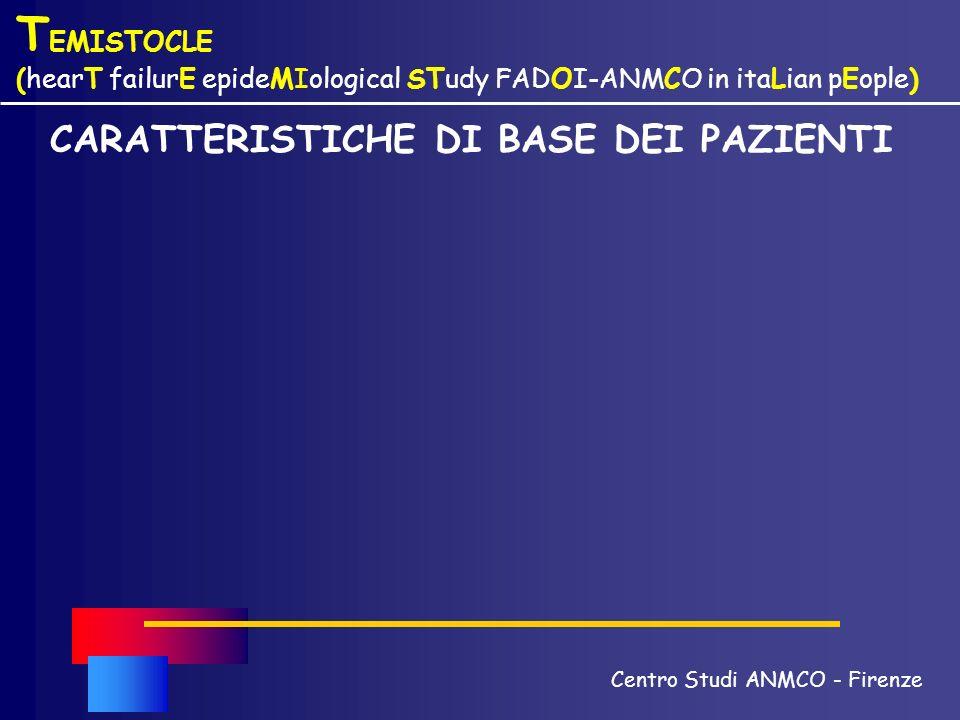 T EMISTOCLE (hearT failurE epideMIological STudy FADOI-ANMCO in itaLian pEople) CARATTERISTICHE DI BASE DEI PAZIENTI Centro Studi ANMCO - Firenze