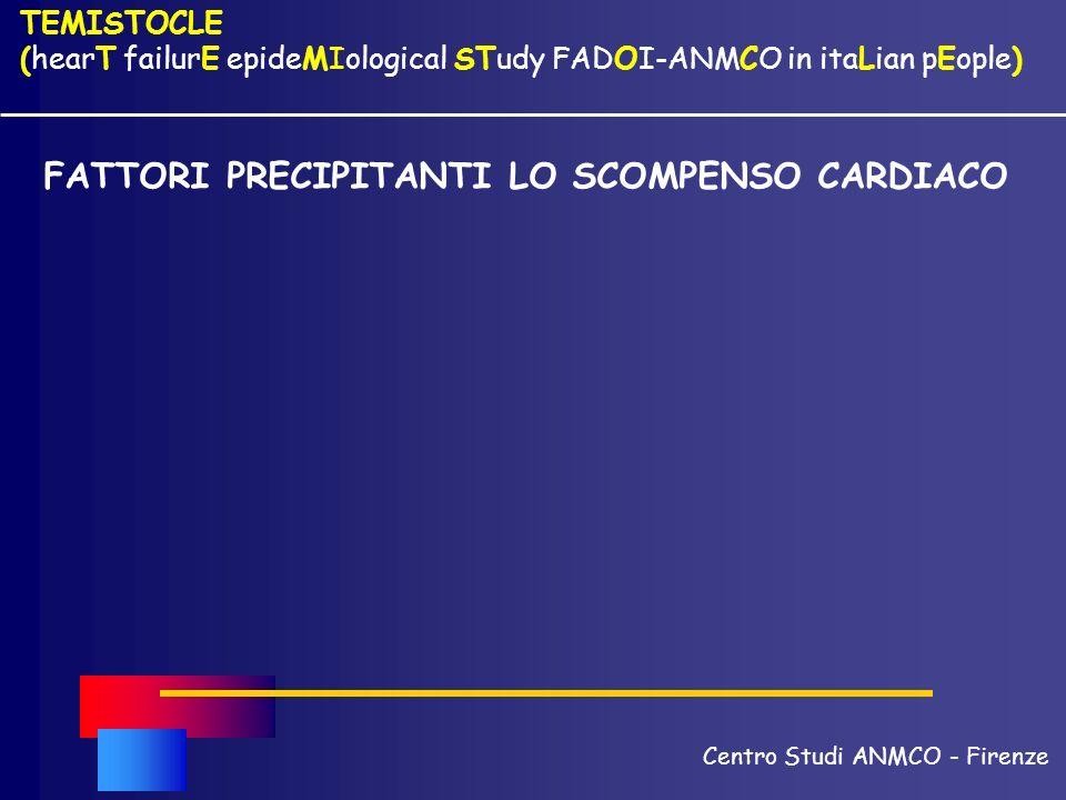 FATTORI PRECIPITANTI LO SCOMPENSO CARDIACO TEMISTOCLE (hearT failurE epideMIological STudy FADOI-ANMCO in itaLian pEople) Centro Studi ANMCO - Firenze