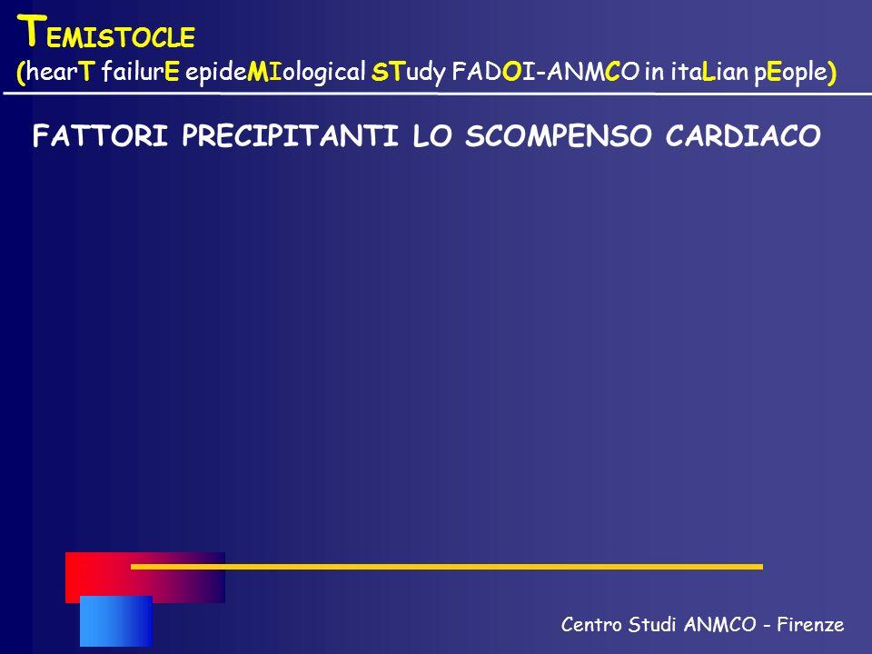FATTORI PRECIPITANTI LO SCOMPENSO CARDIACO T EMISTOCLE (hearT failurE epideMIological STudy FADOI-ANMCO in itaLian pEople) Centro Studi ANMCO - Firenz
