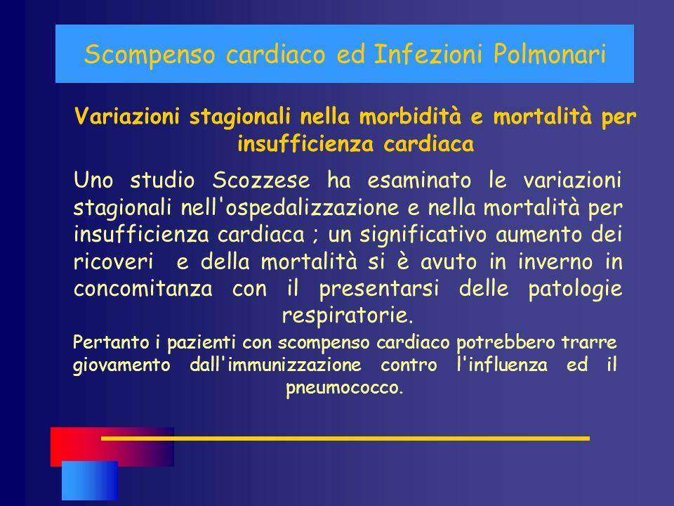 Scompenso cardiaco ed Infezioni Polmonari Variazioni stagionali nella morbidità e mortalità per insufficienza cardiaca Uno studio Scozzese ha esaminat