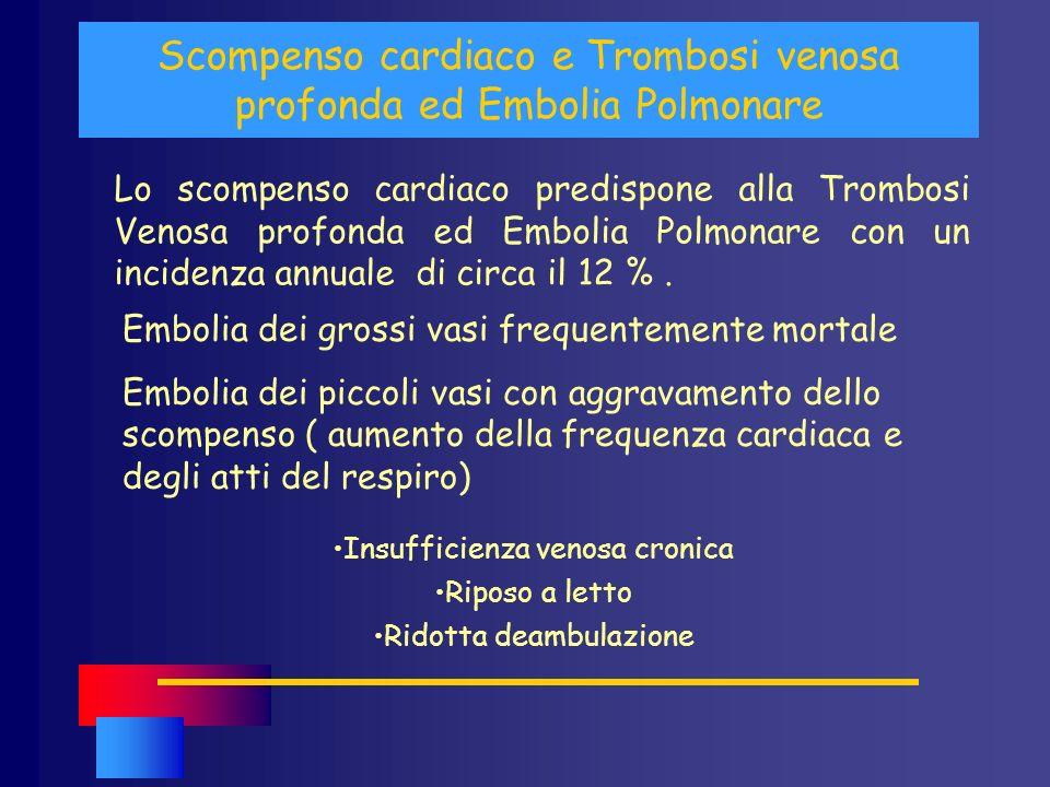 Scompenso cardiaco e Trombosi venosa profonda ed Embolia Polmonare Lo scompenso cardiaco predispone alla Trombosi Venosa profonda ed Embolia Polmonare