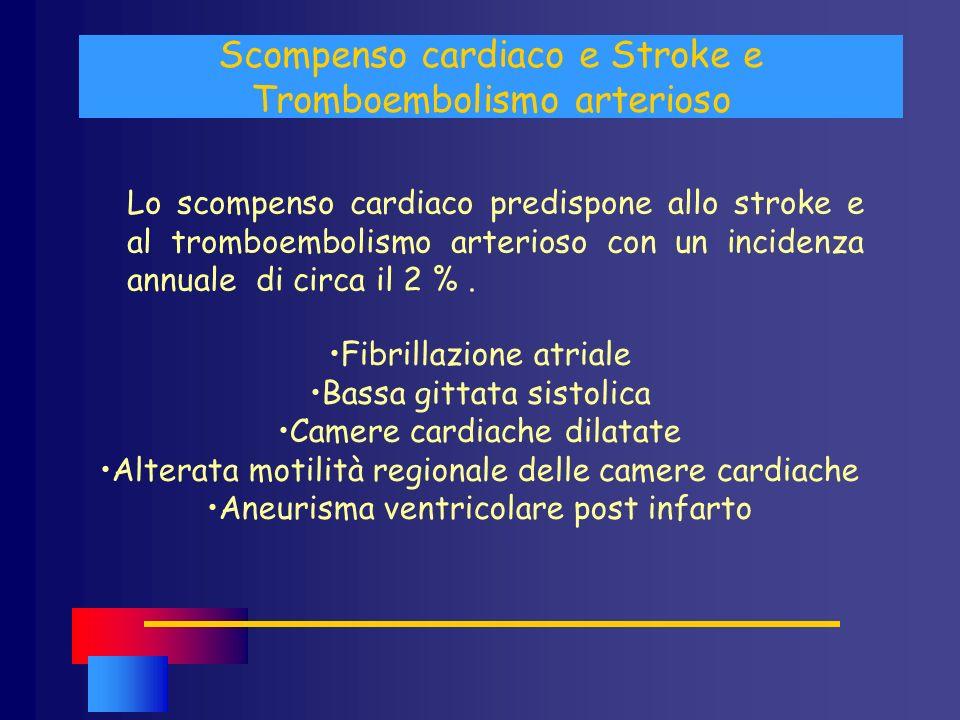 Scompenso cardiaco e Stroke e Tromboembolismo arterioso Lo scompenso cardiaco predispone allo stroke e al tromboembolismo arterioso con un incidenza a