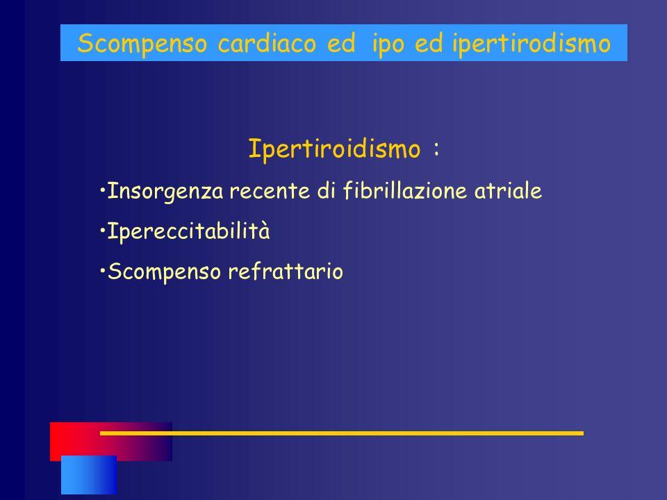 Scompenso cardiaco ed ipo ed ipertirodismo Ipertiroidismo : Insorgenza recente di fibrillazione atriale Ipereccitabilità Scompenso refrattario