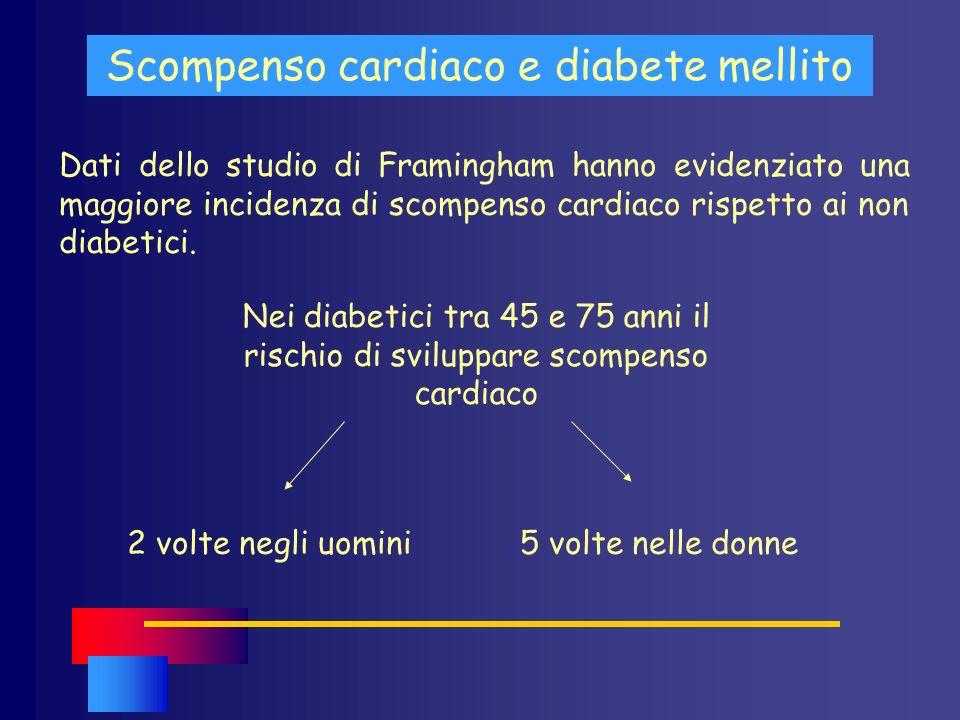 Dati dello studio di Framingham hanno evidenziato una maggiore incidenza di scompenso cardiaco rispetto ai non diabetici. Scompenso cardiaco e diabete