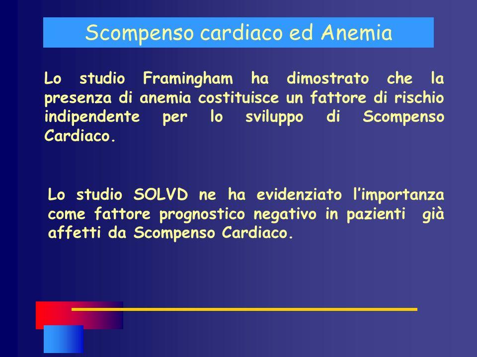 Lo studio Framingham ha dimostrato che la presenza di anemia costituisce un fattore di rischio indipendente per lo sviluppo di Scompenso Cardiaco. Sco