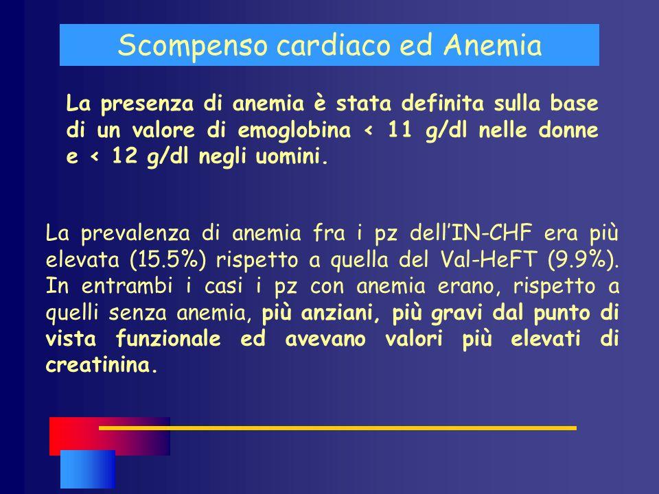 Scompenso cardiaco ed Anemia La presenza di anemia è stata definita sulla base di un valore di emoglobina < 11 g/dl nelle donne e < 12 g/dl negli uomi