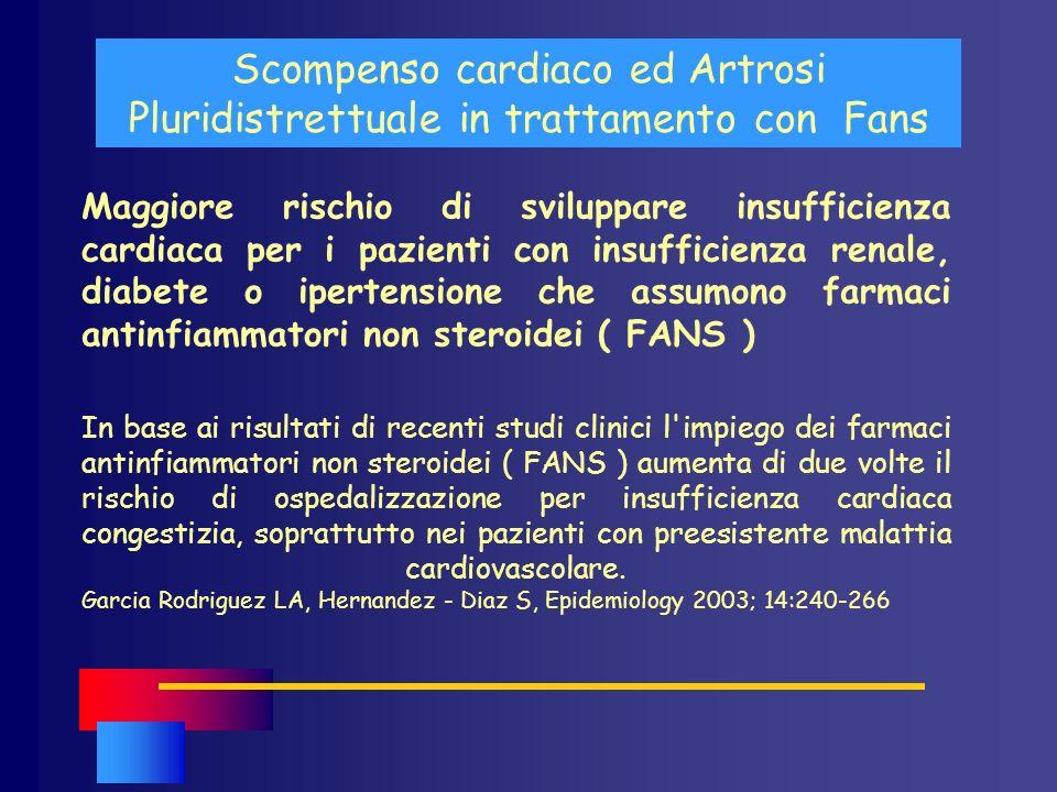 Scompenso cardiaco ed Artrosi Pluridistrettuale in trattamento con Fans Maggiore rischio di sviluppare insufficienza cardiaca per i pazienti con insuf