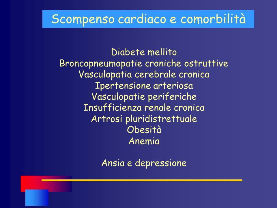 Diabete mellito Broncopneumopatie croniche ostruttive Vasculopatia cerebrale cronica Ipertensione arteriosa Vasculopatie periferiche Insufficienza ren