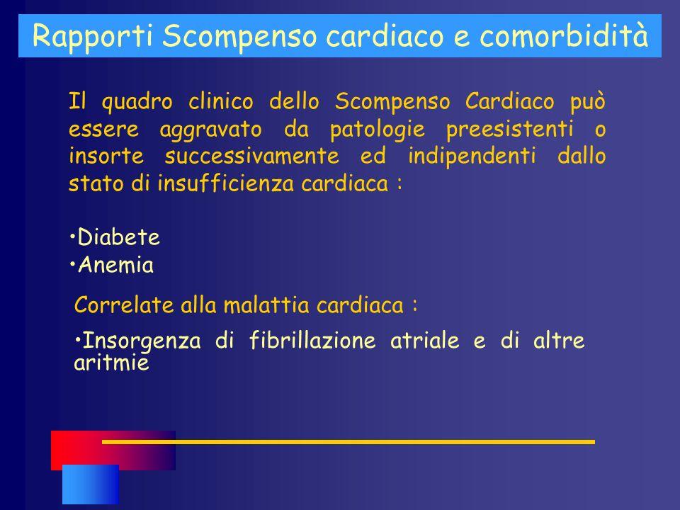 A condotta terapeutica non ottimale Ipotensione arteriosa sintomatica Iponatriemia Rapporti Scompenso cardiaco e comorbilità Favorite dallo stato di Scompenso Cardiaco Infezioni polmonari Tromboembolismo arterioso e venoso