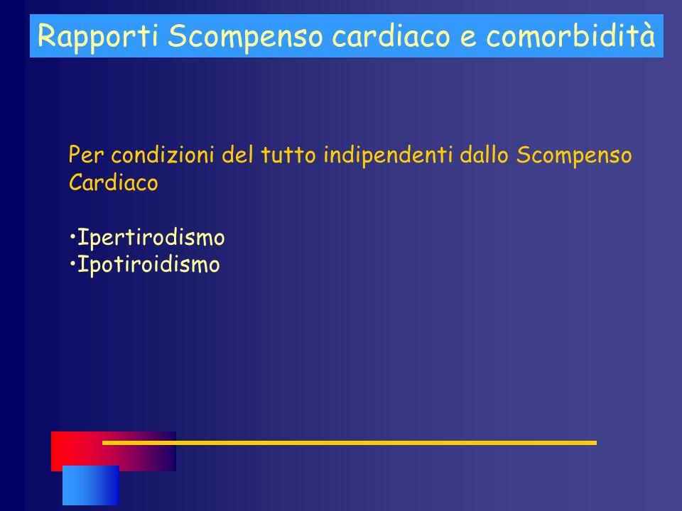 Rapporti Scompenso cardiaco e comorbidità Per condizioni del tutto indipendenti dallo Scompenso Cardiaco Ipertirodismo Ipotiroidismo