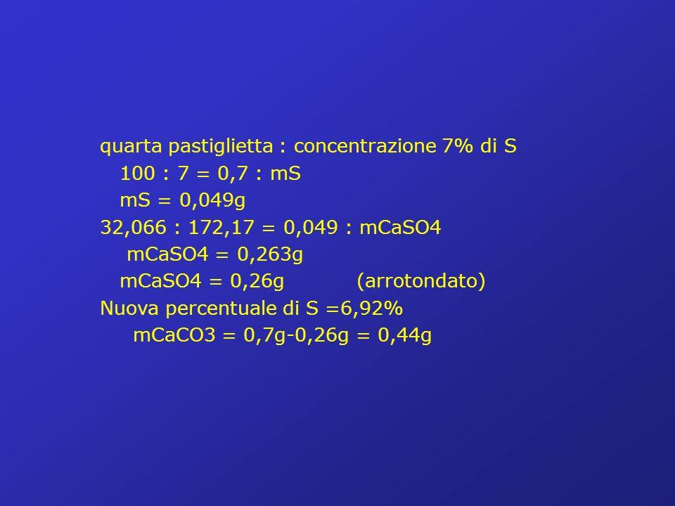 quarta pastiglietta : concentrazione 7% di S 100 : 7 = 0,7 : mS mS = 0,049g 32,066 : 172,17 = 0,049 : mCaSO4 mCaSO4 = 0,263g mCaSO4 = 0,26g (arrotondato) Nuova percentuale di S =6,92% mCaCO3 = 0,7g-0,26g = 0,44g